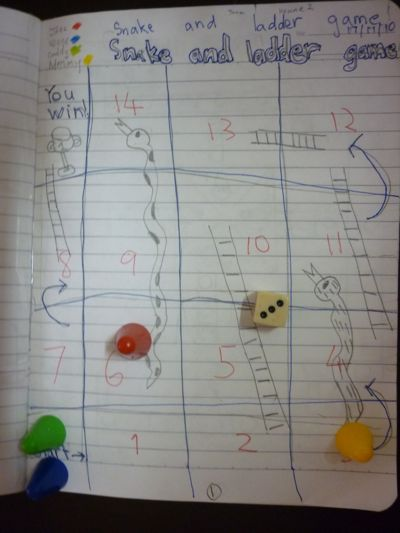 Self-Made Snakes and Ladders