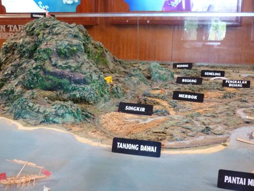 Lembah Bujang scale